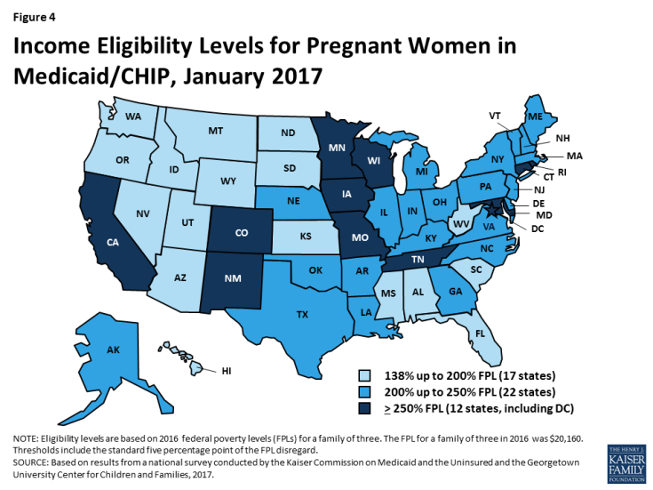 Figure 4: Income Eligibility Levels for Pregnant Women in Medicaid/CHIP, January 2017