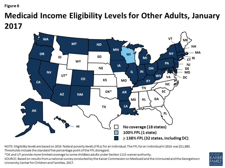 Figure 6: Medicaid Income Eligibility Levels for Other Adults, January 2017