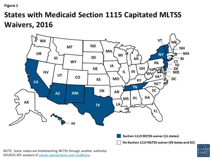 Figure 1: States with Medicaid Section 1115 Capitated MLTSS Waivers, 2016