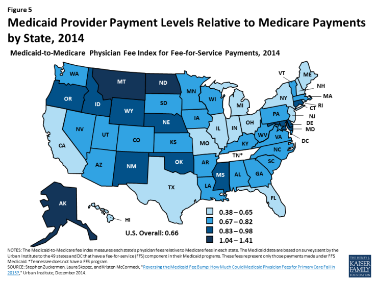 Figure 5: Medicaid Provider Payment Levels Relative to Medicare Payments by State, 2014