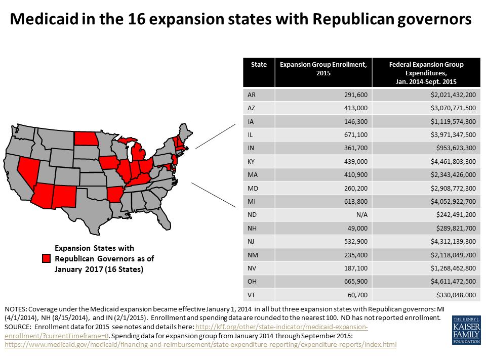 dawsjrepublican-expansion-states-slide_spending-and-enrollment-rounded