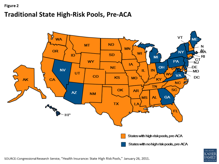 Figure 2: Traditional State High-Risk Pools, Pre-ACA