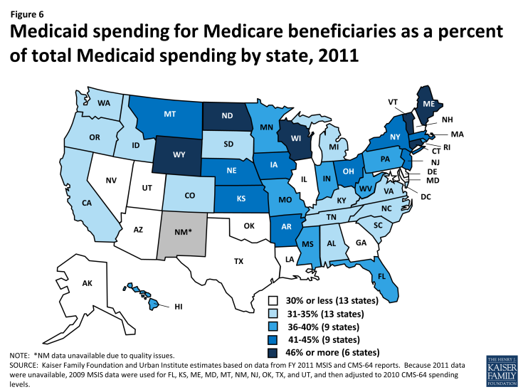 Figure 6: Medicaid spending for Medicare beneficiaries as a percent of total Medicaid spending by state, 2011