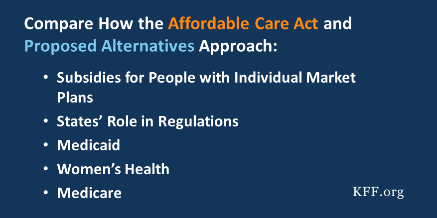 Compare Proposals To Replace The Affordable Care Act The Henry J