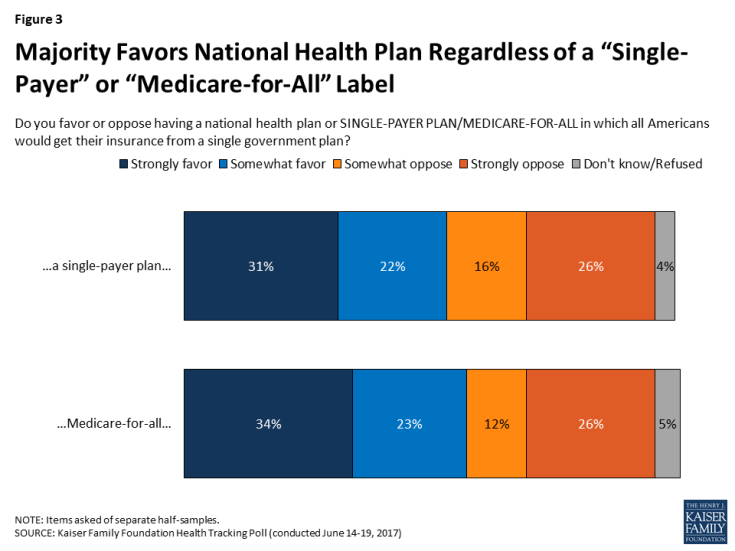 Single payer health care defined