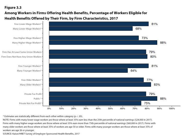 2017 Employer Health Benefits Survey | The Henry J  Kaiser