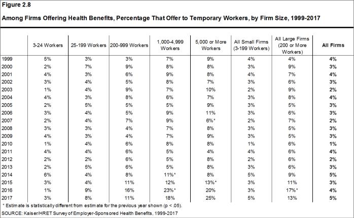 2017 Employer Health Benefits Survey   The Henry J  Kaiser Family