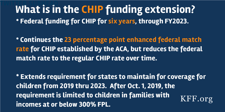 Summary of the 2018 CHIP Funding Extension   The Henry J  Kaiser