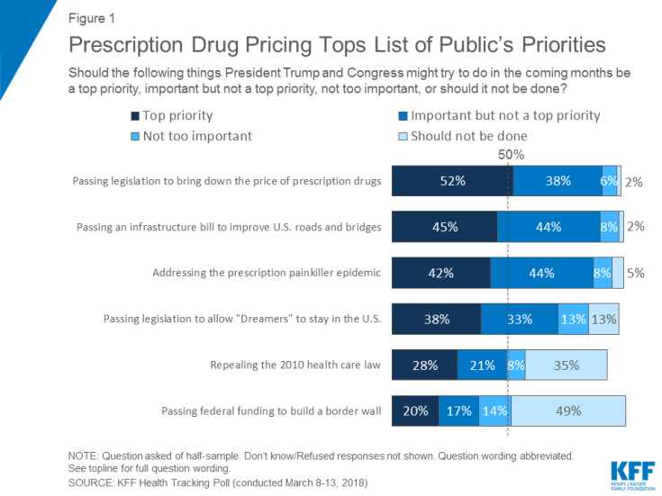 Search for the lowest price on brand name and generic medications