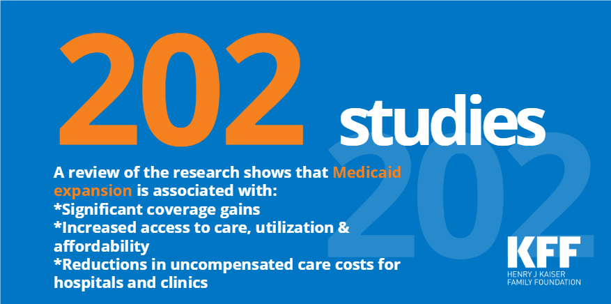 The Effects of Medicaid Expansion under the ACA: Updated Findings