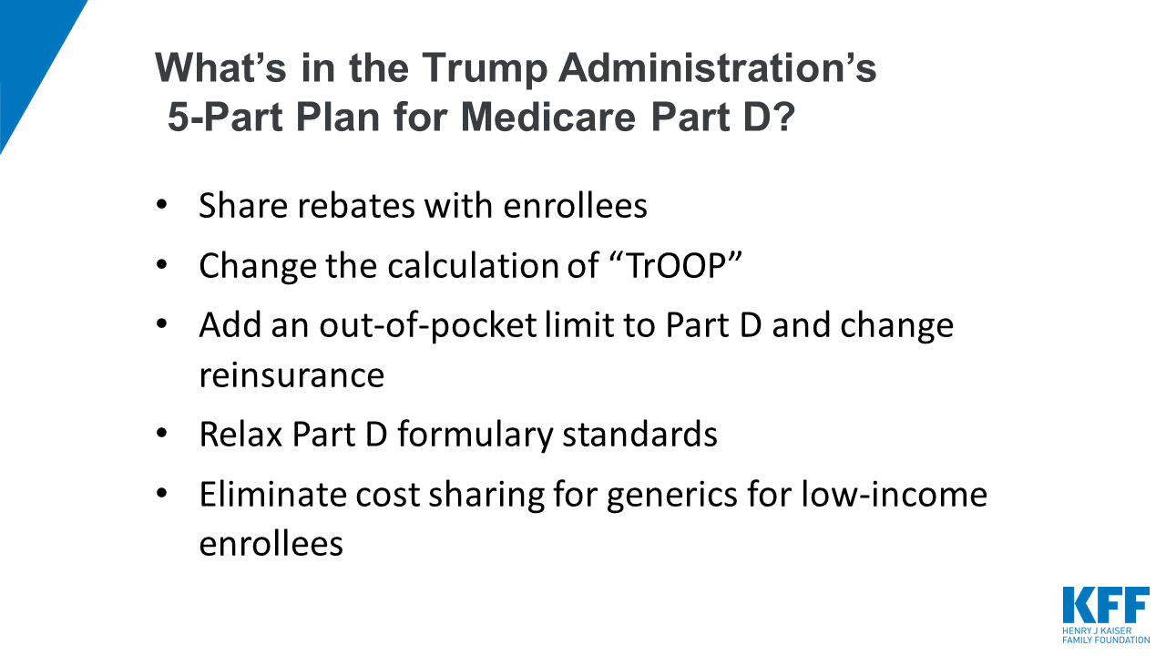What's in the Administration's 5-Part Plan for Medicare Part