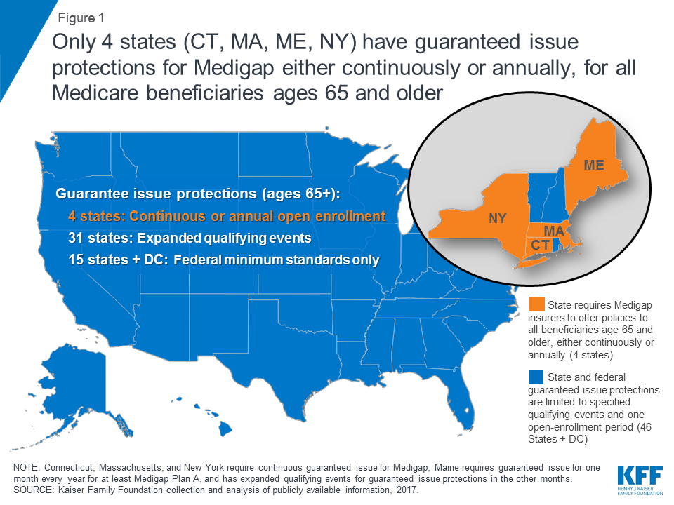 Medigap Enrollment and Consumer Protections Vary Across States | The