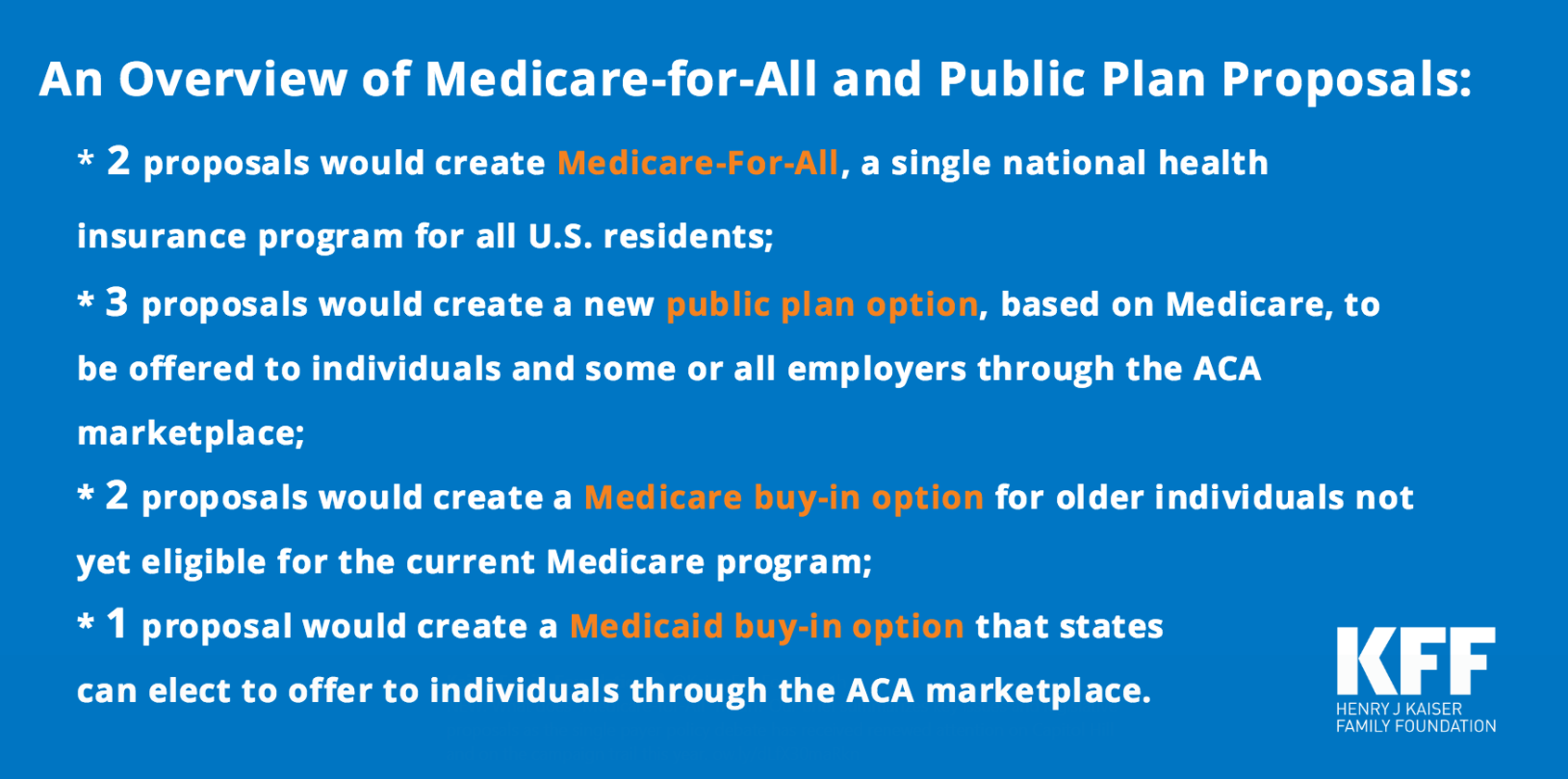 a5508998b528 Medicare-for-All and Public Plan Buy-In Proposals  Overview and Key Issues  – Issue Brief – 9242