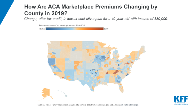 How ACA Marketplace Premiums Are Changing by County in 2019