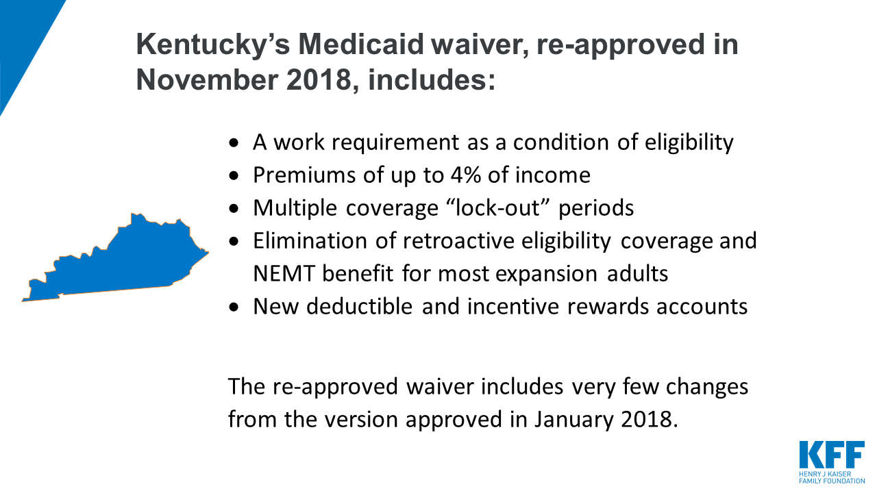 Re-approval of Kentucky Medicaid Demonstration Waiver