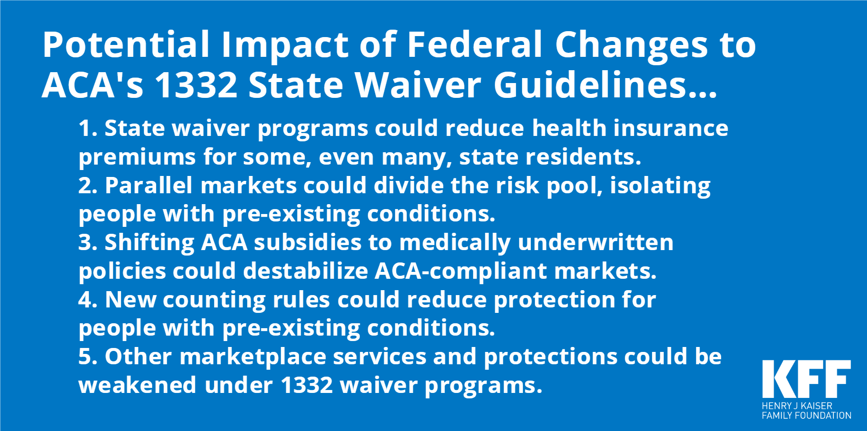 New Rules for Section 1332 Waivers: Changes and Implications