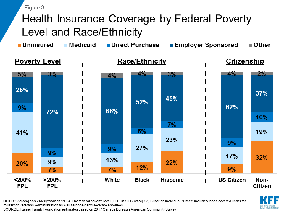 1. Do your homework on association health plans.
