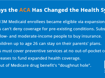Some Of Possible Changes To Affordable >> Affordable Care Act Affordable Care Act Search Results