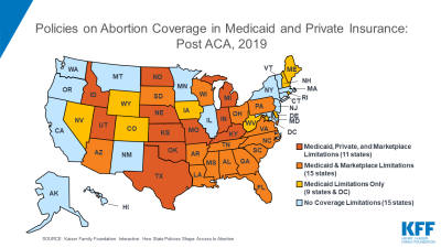 abortion policy changes post aca 2019