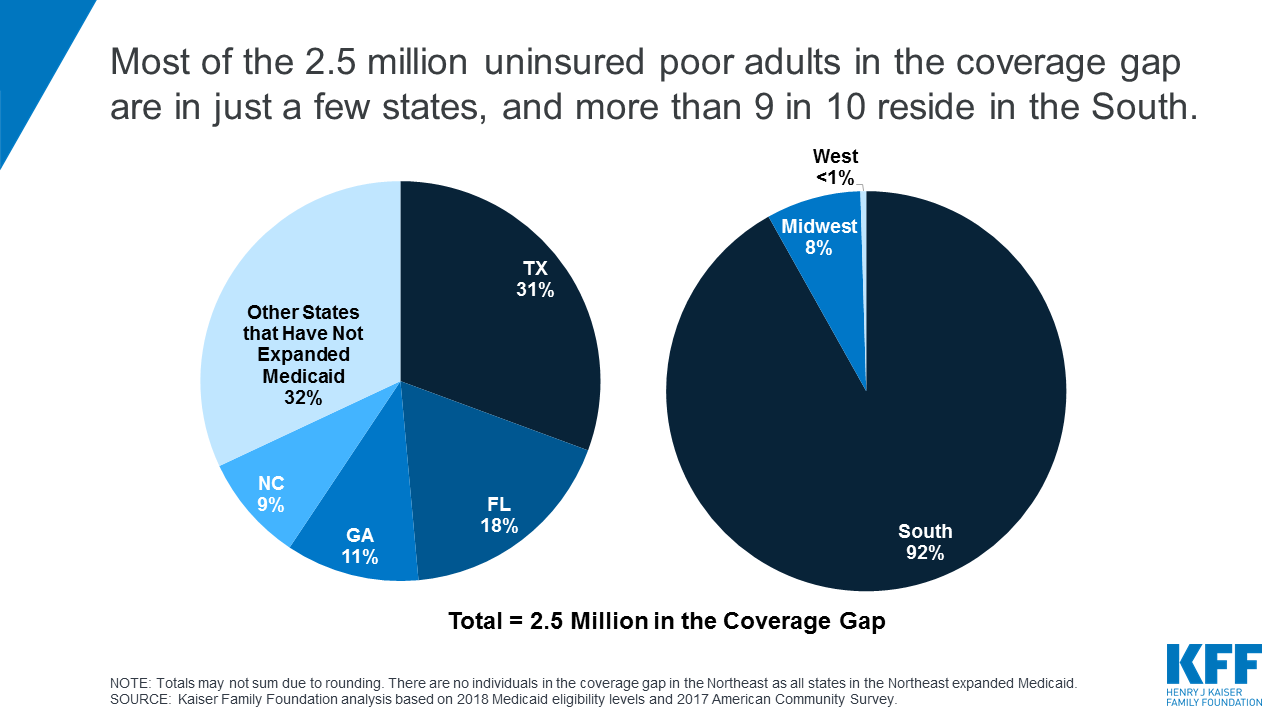 The Coverage Gap: Uninsured Poor Adults in States that Do
