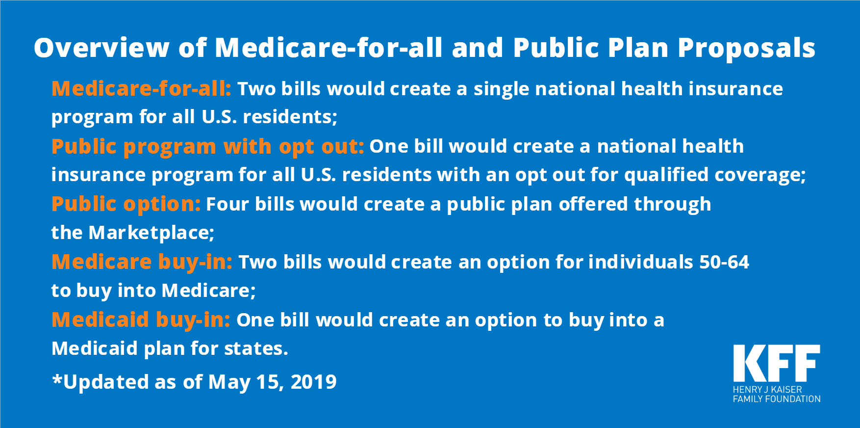 Compare Medicare For All And Public Plan Proposals The Henry J