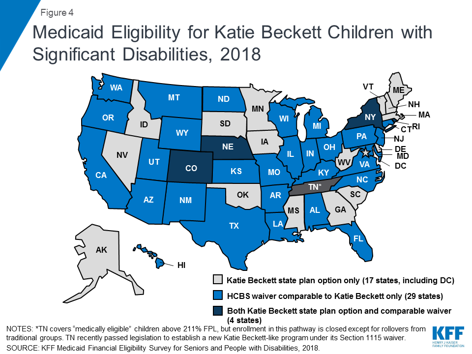 Medicaid's Role for Children with Special Health Care Needs