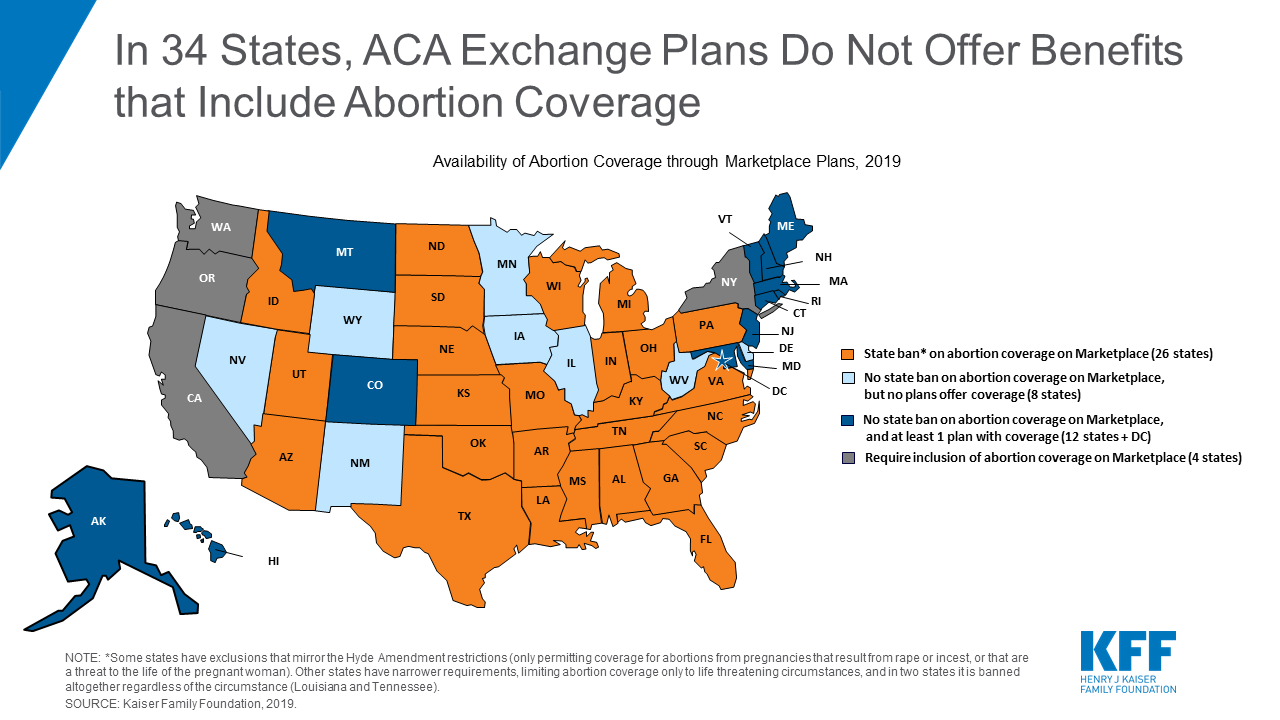 Coverage for Abortion Services in Medicaid, Marketplace