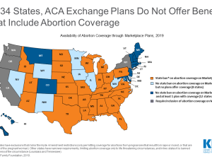 Abortion coverage in marketplace plans
