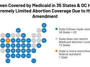 Medicaid coverage for abortion
