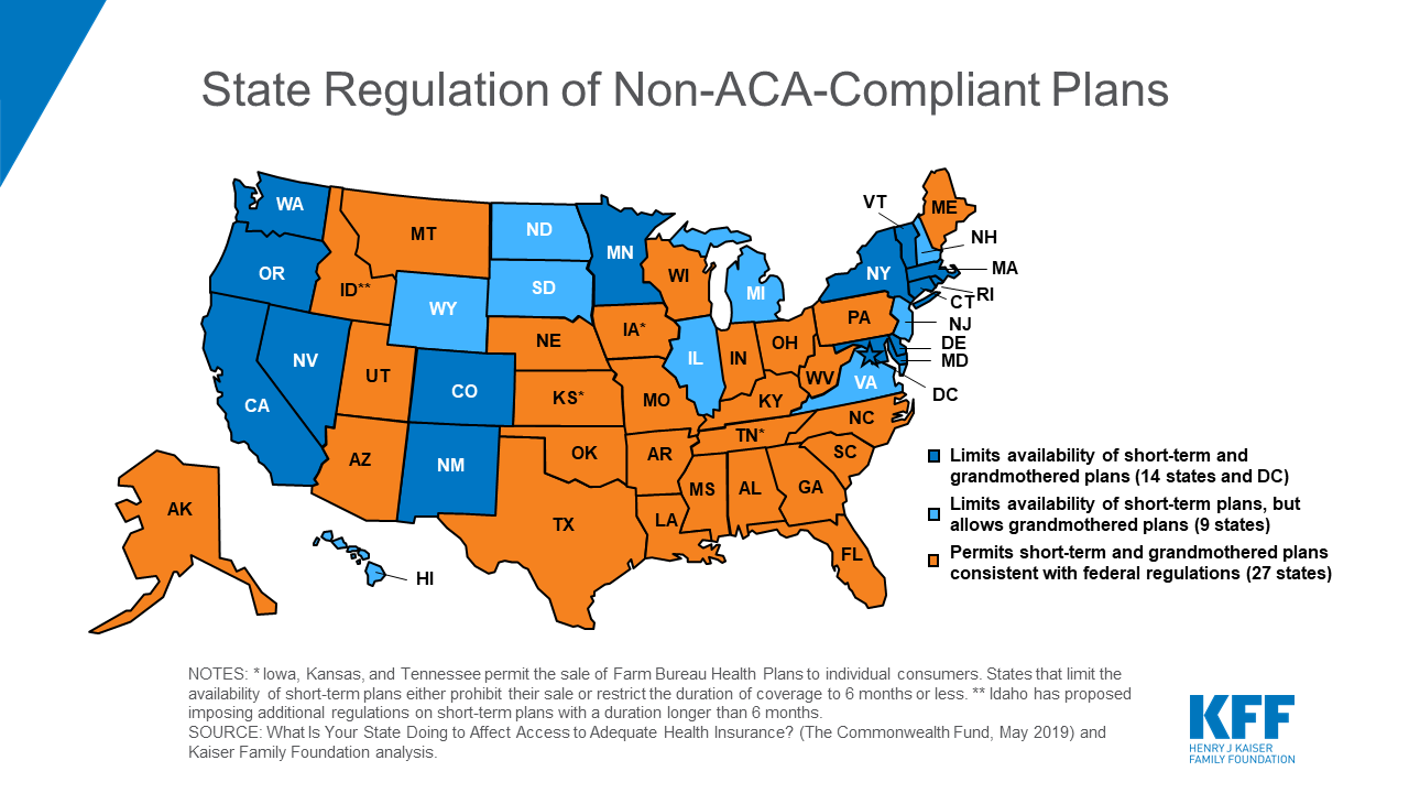 State Actions to Improve the Affordability of Health ...