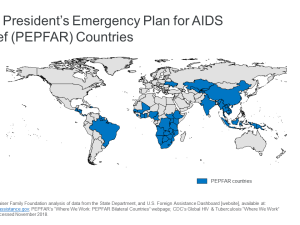 U.S. President's Emergency Plan for AIDS Relief (PEPFAR) Countries