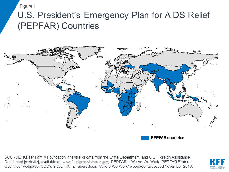 The U S  President's Emergency Plan for AIDS Relief (PEPFAR