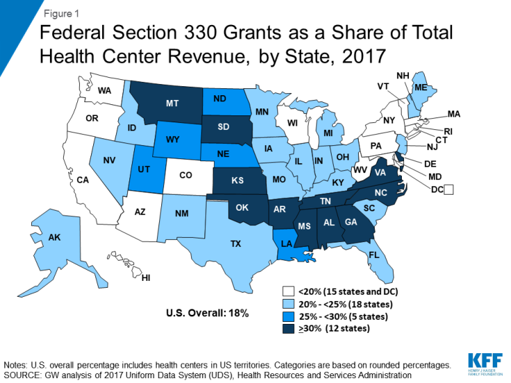 Figure 1: Federal Section 330 Grants as a Share of Total Health Center Revenue, by State, 2017