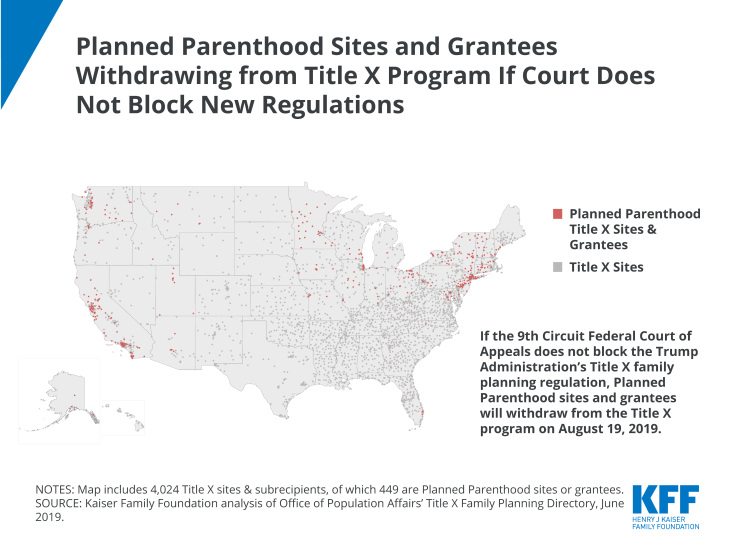 Planned Parenthood Sites and Grantees Withdrawing from Title X Program If Court Does Not Block New Regulations