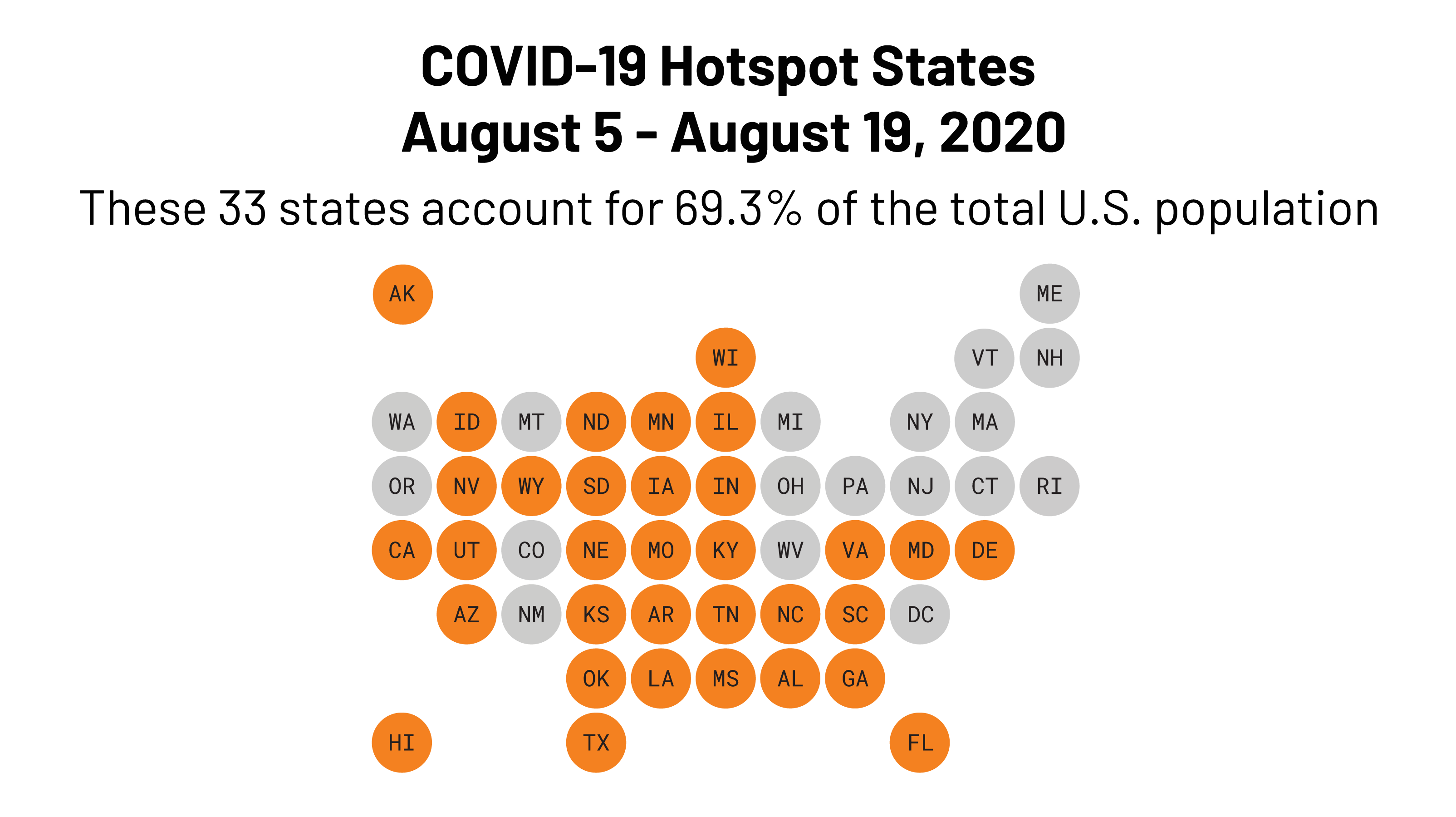 Where are the COVID-19 Hotspots? Tracking State Outbreaks | KFF