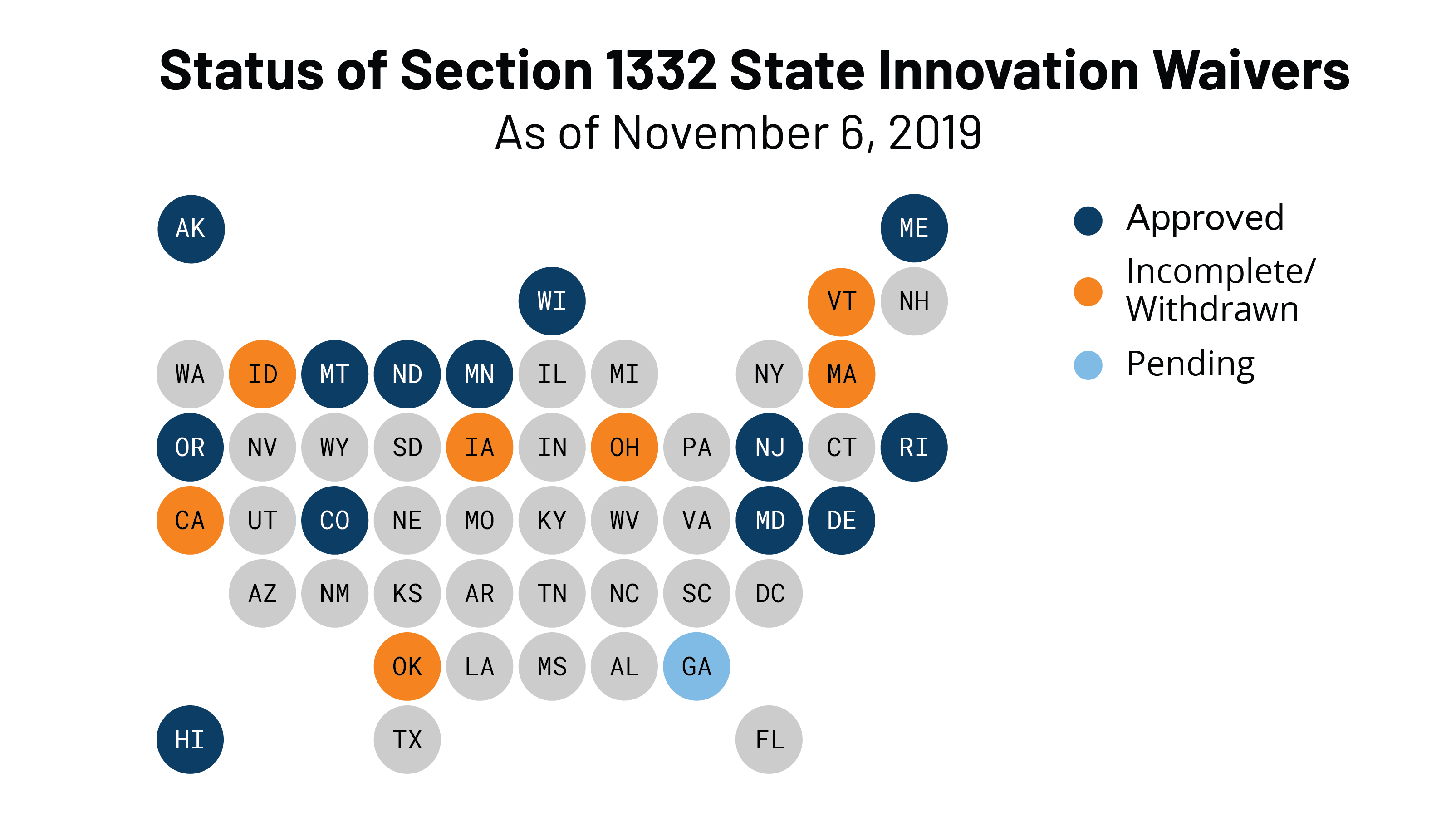 Tracking Section 1332 State Innovation Waivers | KFF