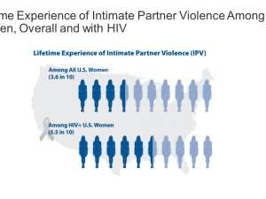 Lifetime experience of IPV among women