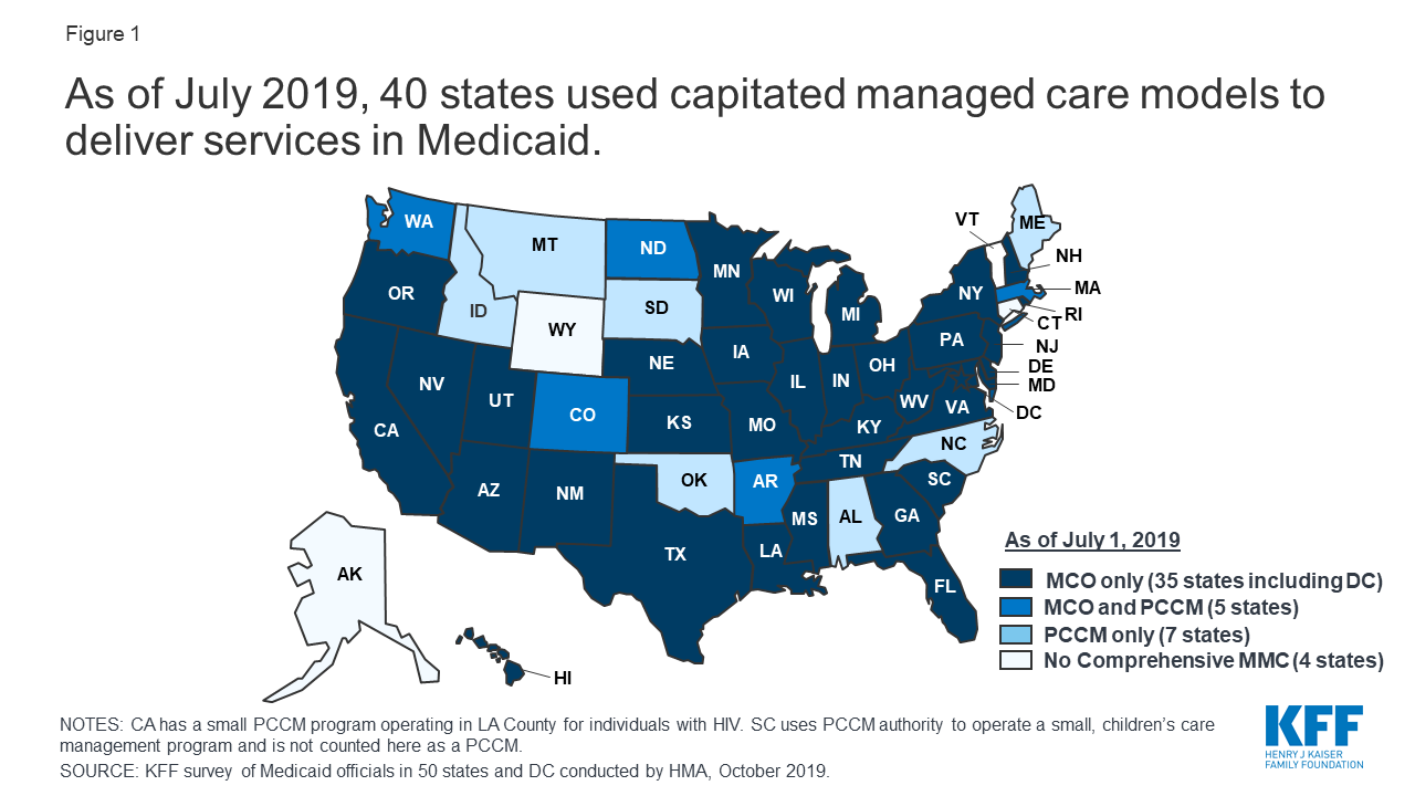10 Things to Know about Medicaid Managed Care | KFF
