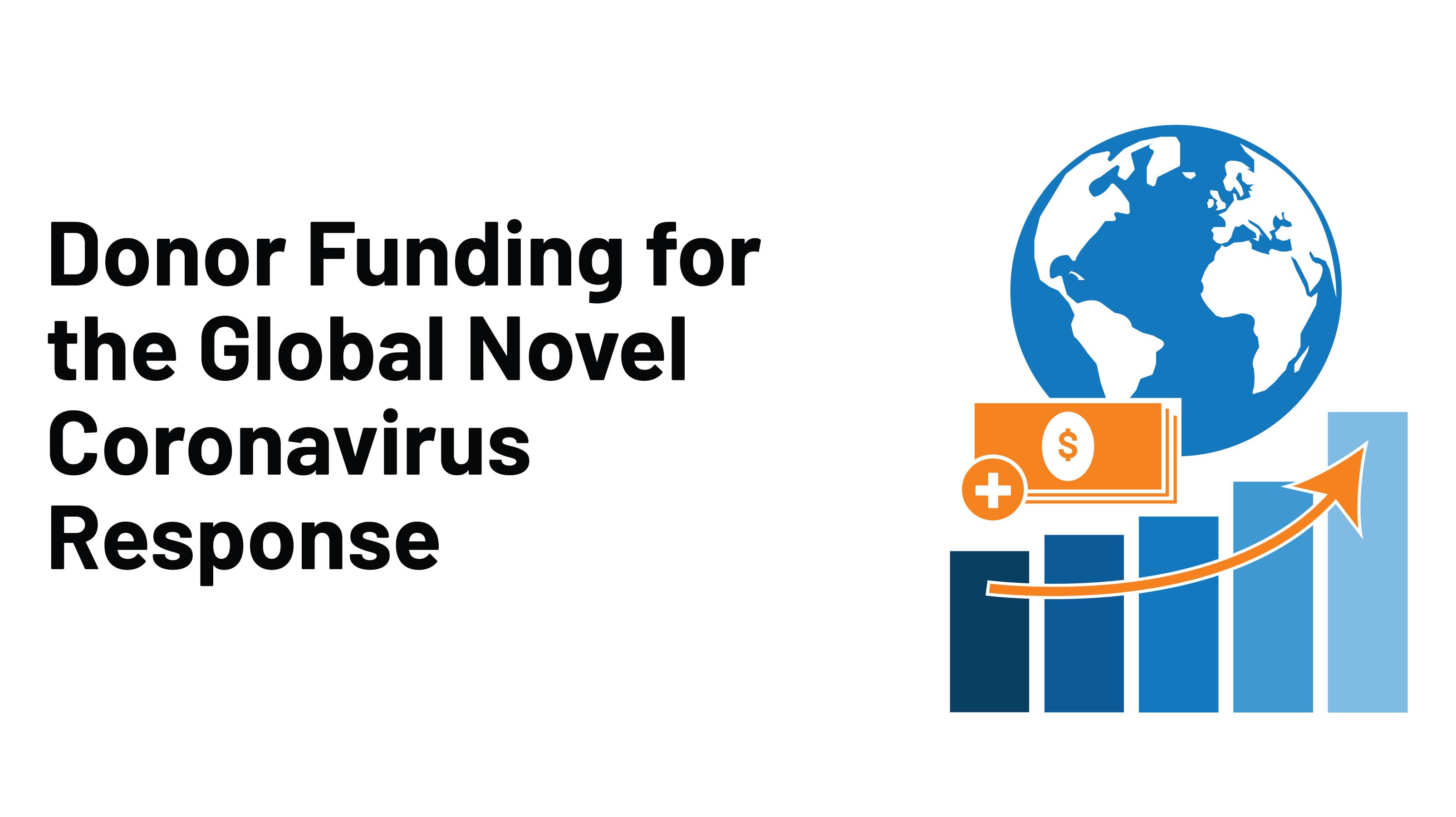 Donor Funding For The Global Novel Coronavirus Response Kff