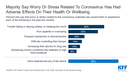 Half Of The Nation S Workforce Have Lost A Job Or Income Due To Coronavirus 2020 04 27 Security Magazine