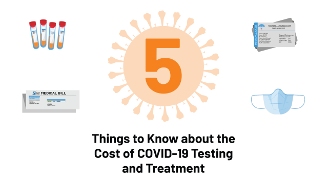 Five Things To Know About The Cost Of Covid 19 Testing And Treatment Kff
