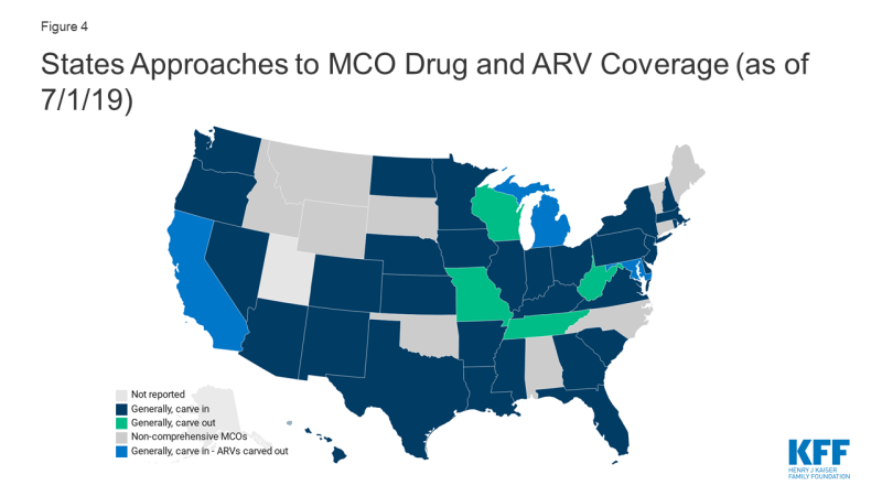 Map of State Approaches to MCO Drug and ARV Coverage (as of 7/1/19)