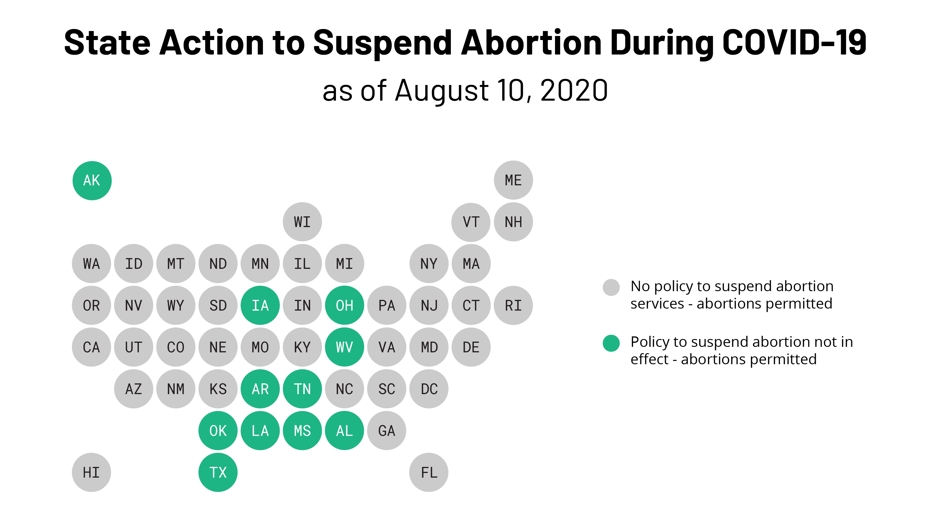 State Action To Limit Abortion Access During The Covid 19 Pandemic Kff