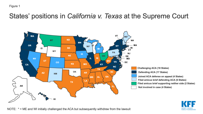 Explaining California v. Texas: A Guide to the Case Challenging the ACA   KFF