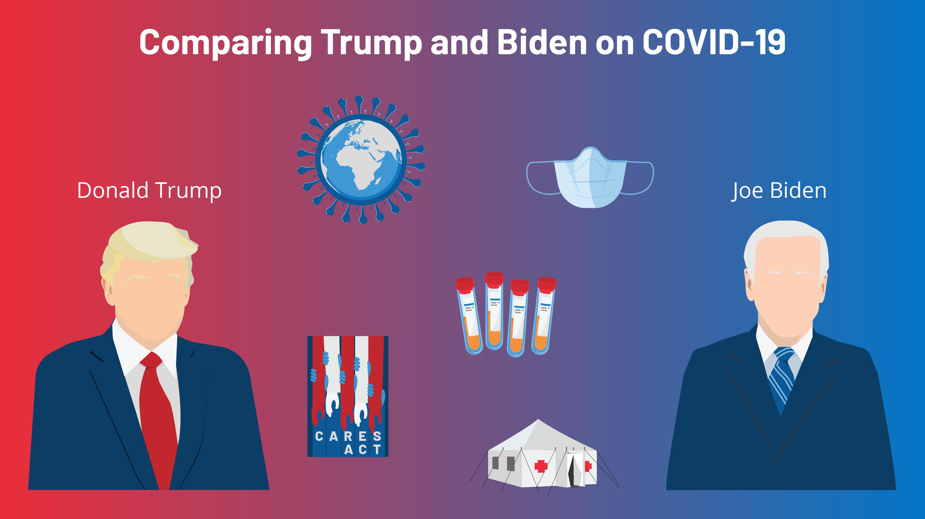 Comparing Trump And Biden On Covid 19 Kff