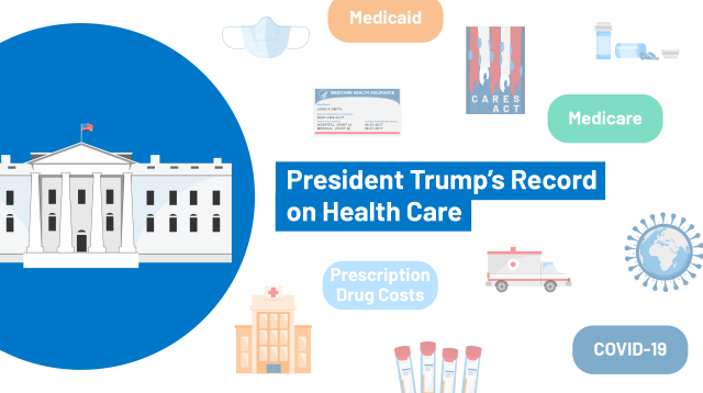 President Trump's Record on Health Care | KFF