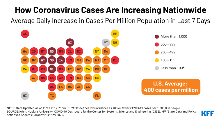 http://Coronavirus%20Cases%20Surging%20Across%20the%20Country