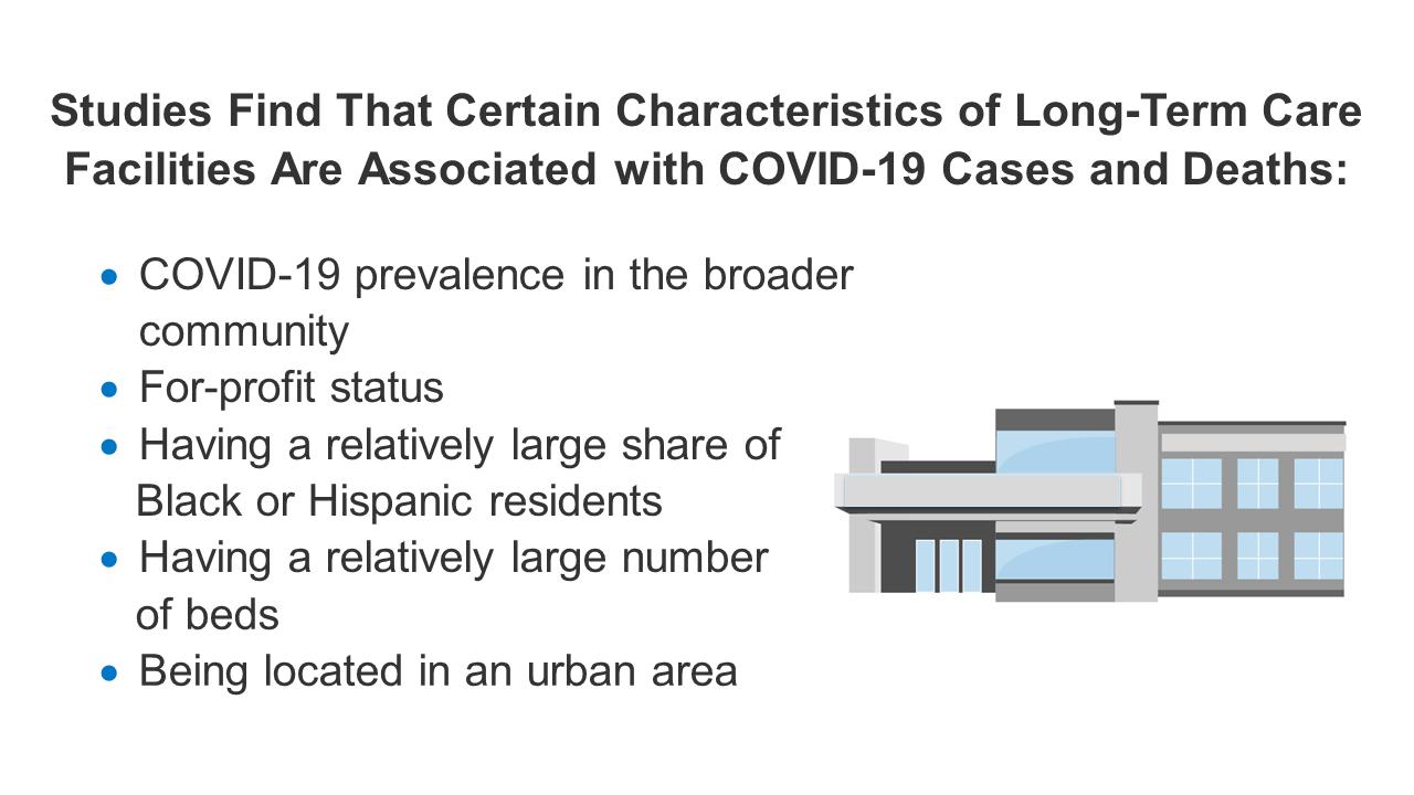 LTC and COVID Lit Review Dec 2020 Feature image.
