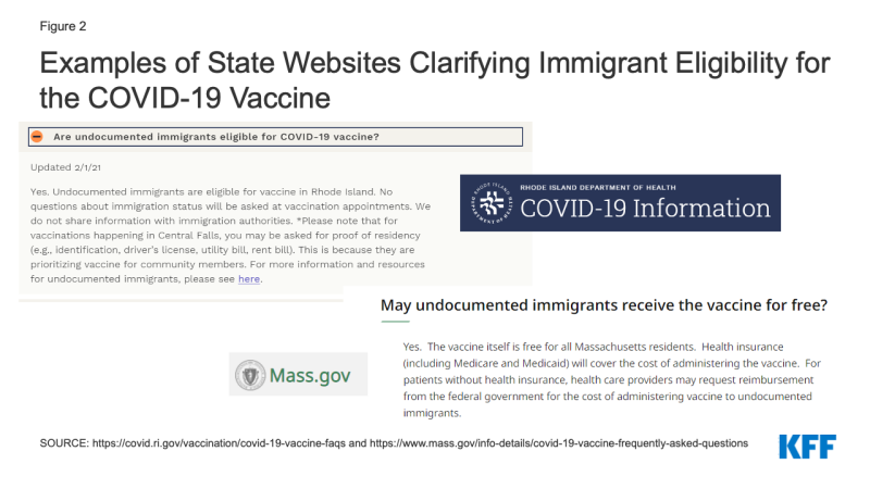 Figure 2: Examples of State Websites Clarifying Immigrant Eligibility for the COVID-19 Vaccine
