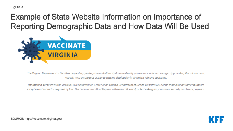 Figure 3: Example of State Website Information on Importance of Reporting Demographic Data and How Data Will Be Used